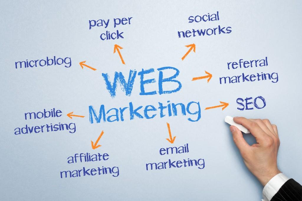 marketing-online-3